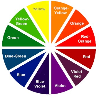 Sports Car To A Smoldering Orange Sunset The Crisp Green Of Springtime Grass Popular Color Wheel Simplifies Shades Into 12 Distinct Colors